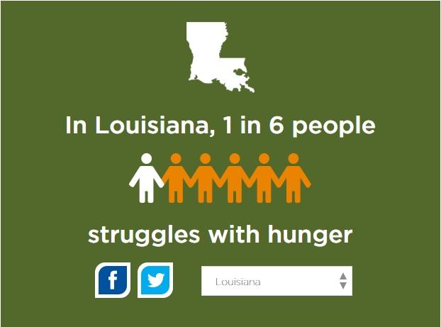 louisiana hunger