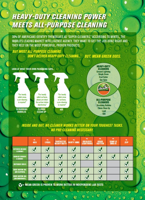 The Many Ways To Use Mean Green In Your Home Everyday #MeanGreen